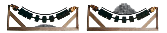 Rodillos flexibles en base